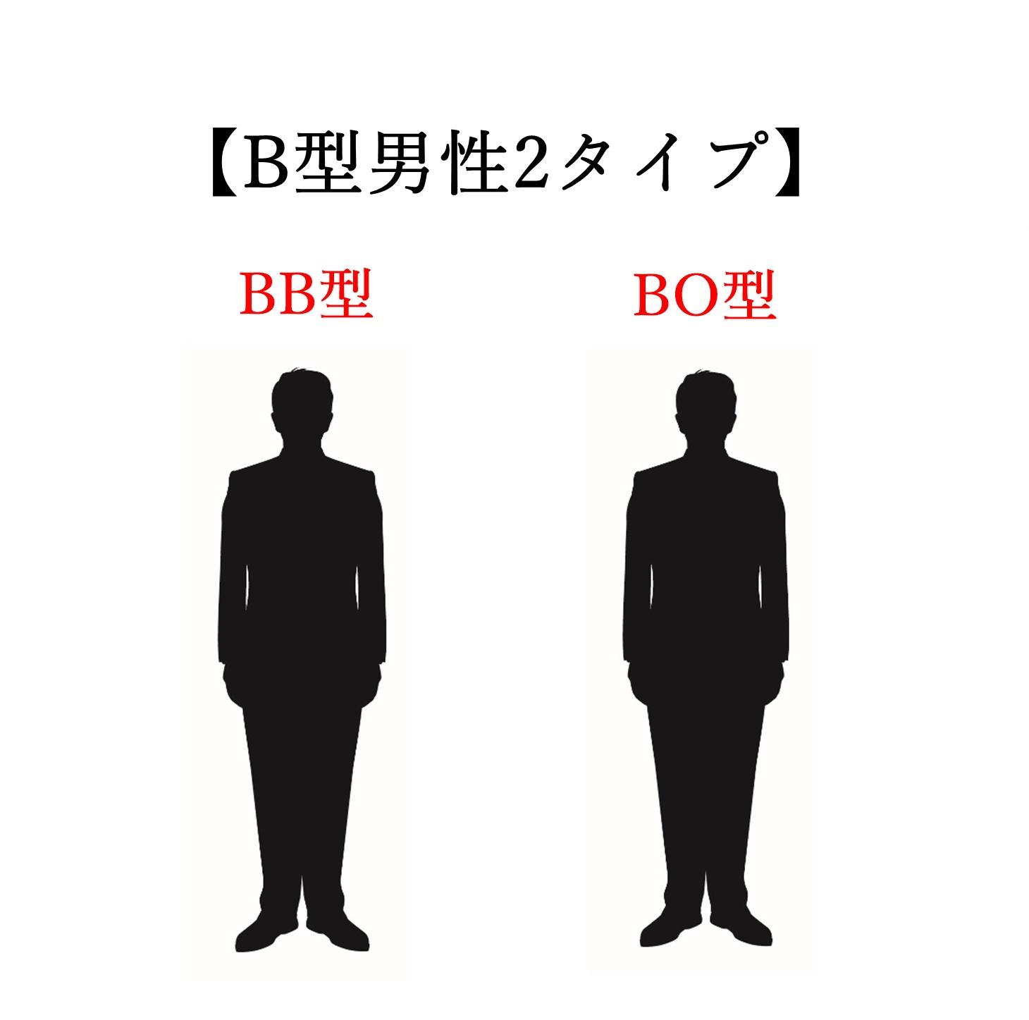 男性 の 特徴 b 型